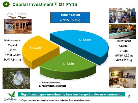 center parc investor relations presentation sep 15 capex