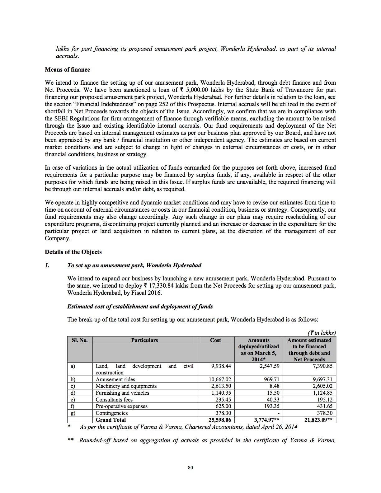 Funds needed for Wonderla Hyberdad shown in Wonderla Financial Report 2014