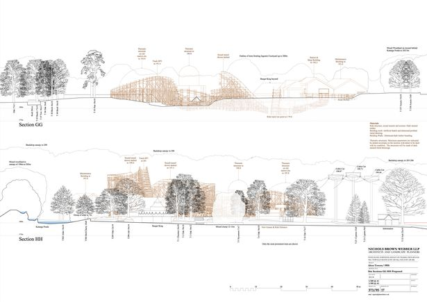Alton Towers SW8 coaster plans