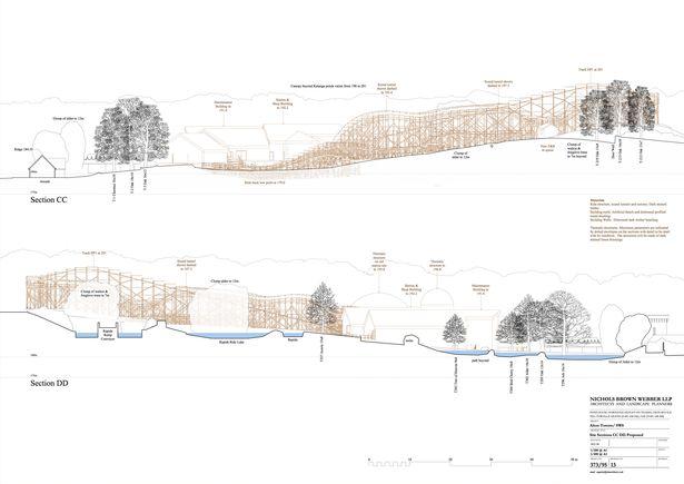 alton-toweres-sw8-coaster-plan-section-cc-dd