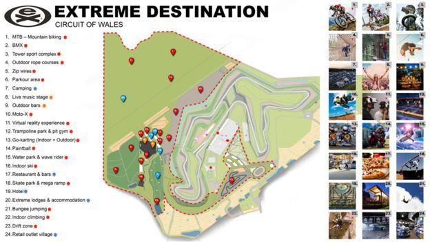 extreme destination circuit of wales plan