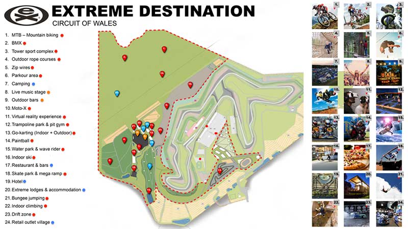 EXTREME DESTINATION WALES Masterplan