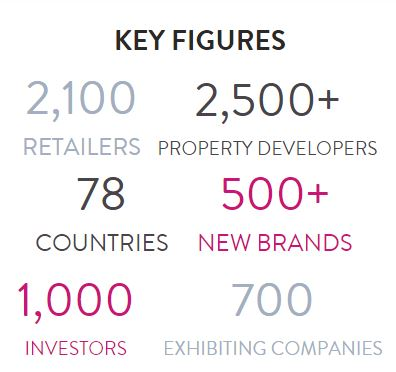 MAPIC 2017: Join 8,400+ of the world's key real estate players at Cannes