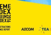 TEA AECOM theme index museum index 2016
