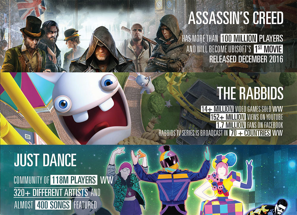 ubisoft infographic assassins creed rabbids just dance