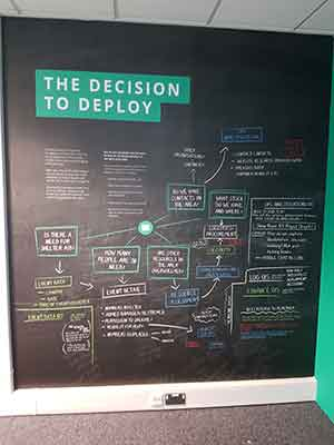 ShelterBox Visitor Centre the decision to deploy