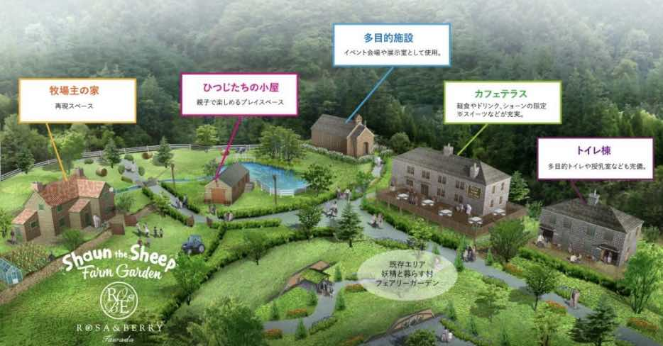 Site Plan Shaun the Sheep Farm Garden Japan