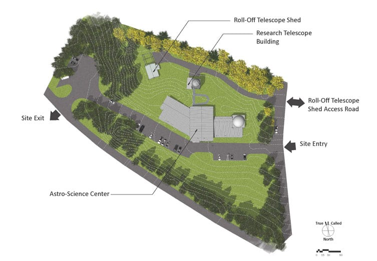 astro science center plans