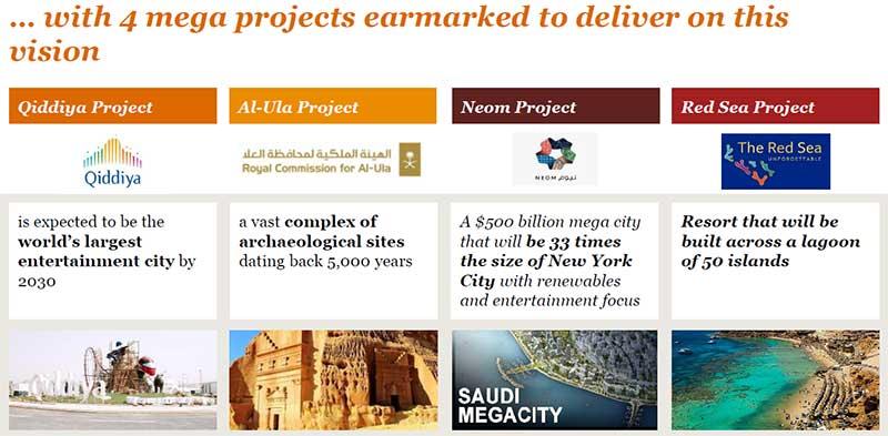 blooloopLIVE PwC KSA Vision 2030
