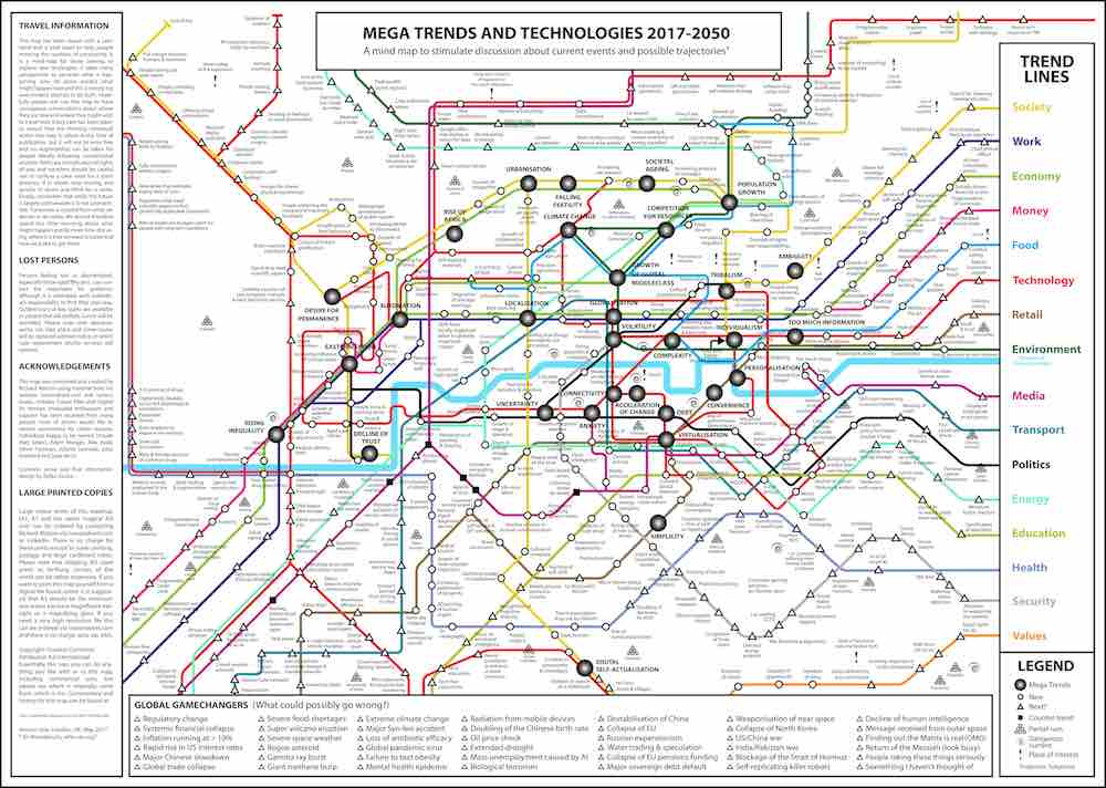 Map Trends and Technology Timeline Harvard