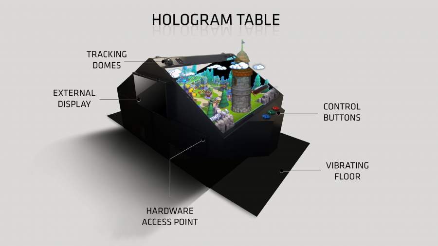 hologram arcade table details