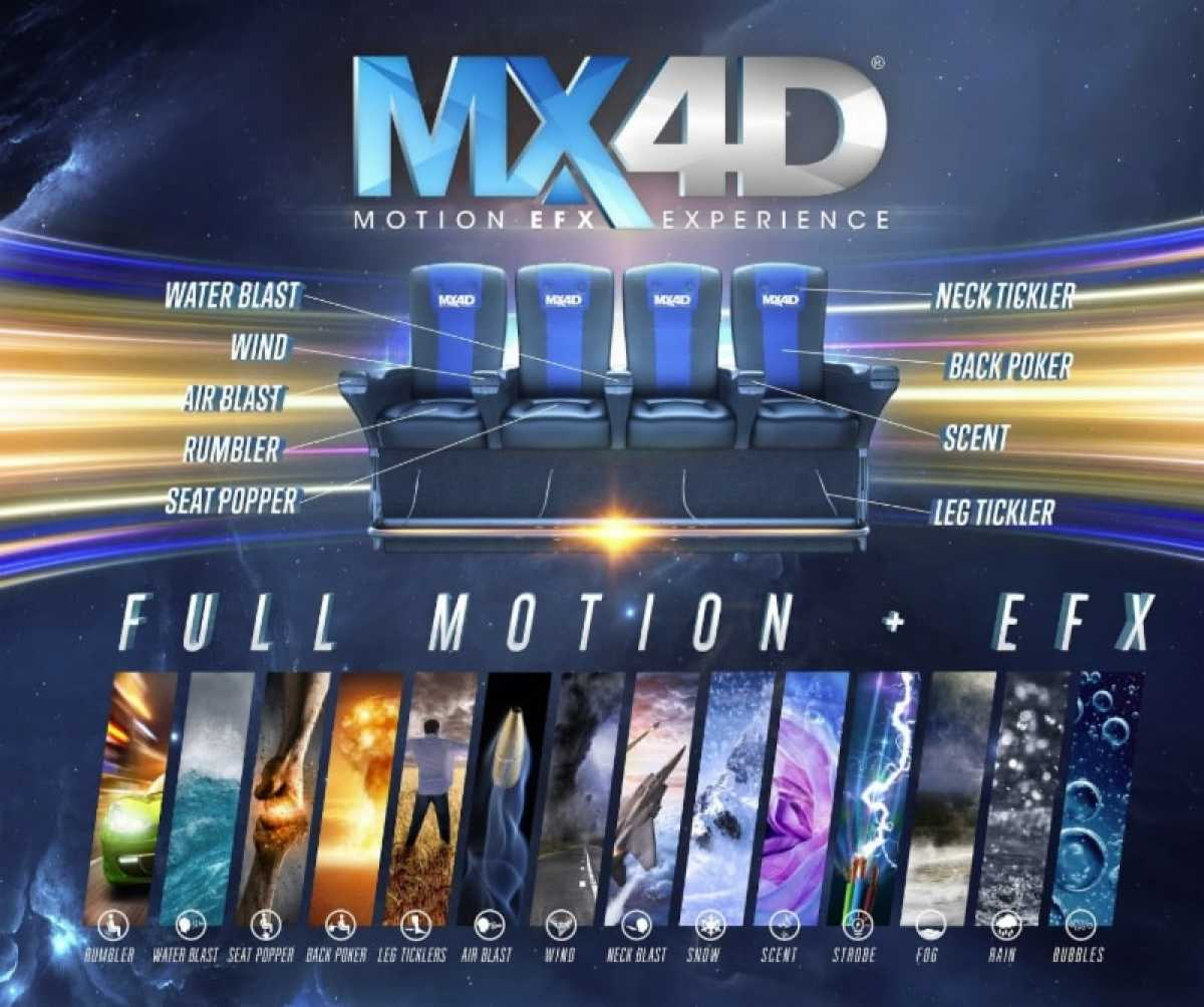 mediamation MX4D
