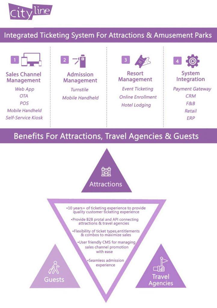 Cityline HK Services and Benefits