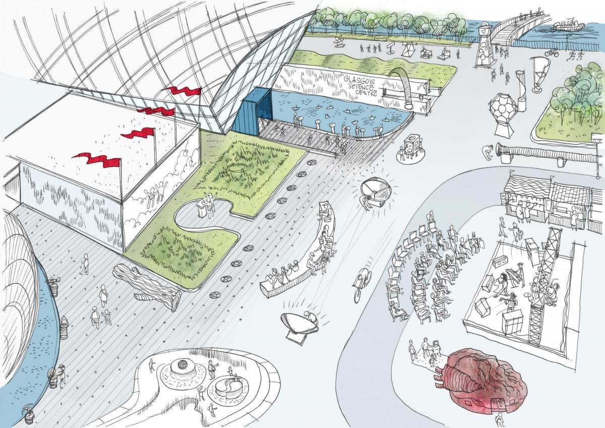 development plans glasgow science centre