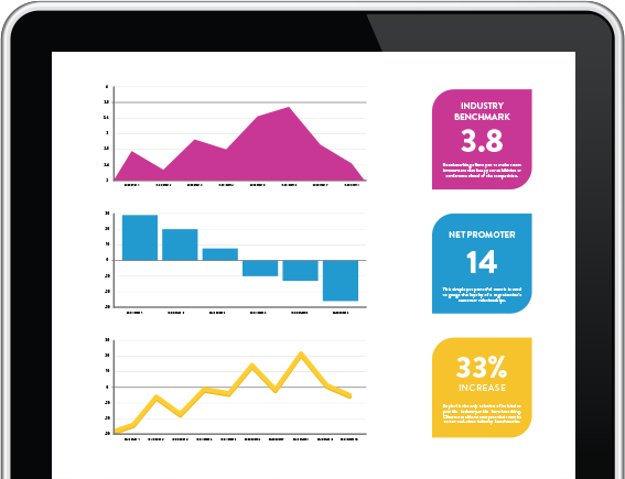 Explori regular management benchmarking summaries and insights