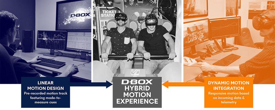 Hybrid D-BOX Motion
