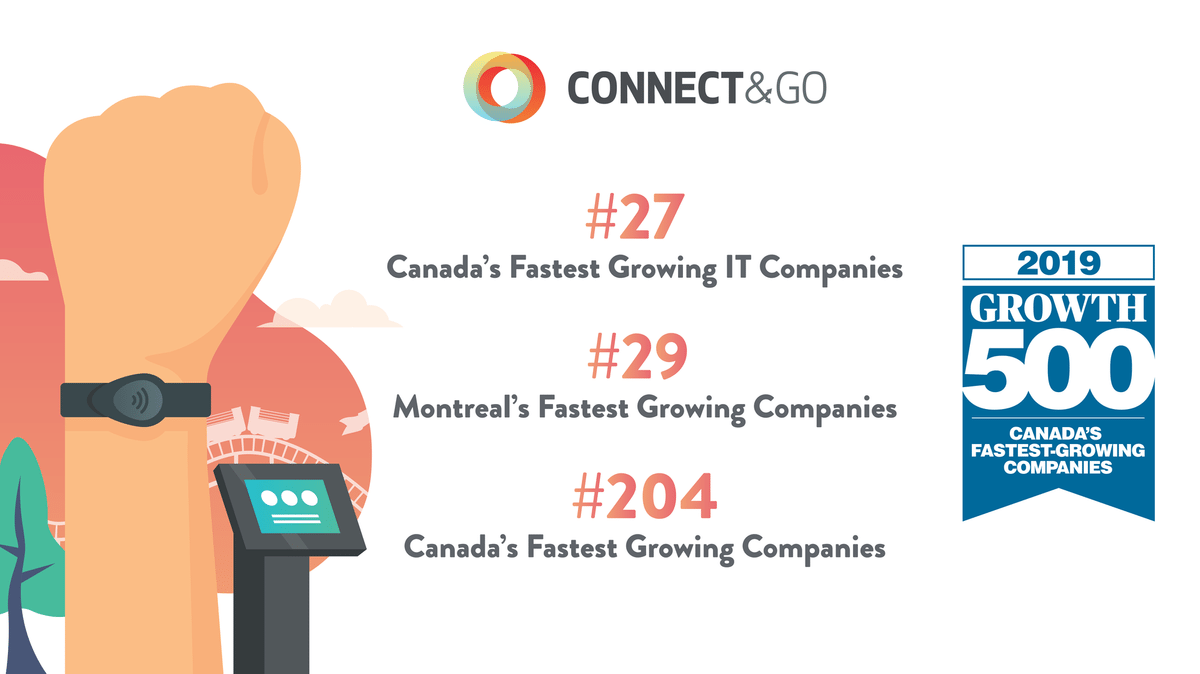 Connect&GO Growth 500 Ranking